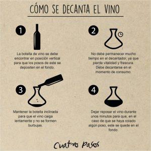 Como se decanta el vino_Mesa de trabajo 1 copia 2