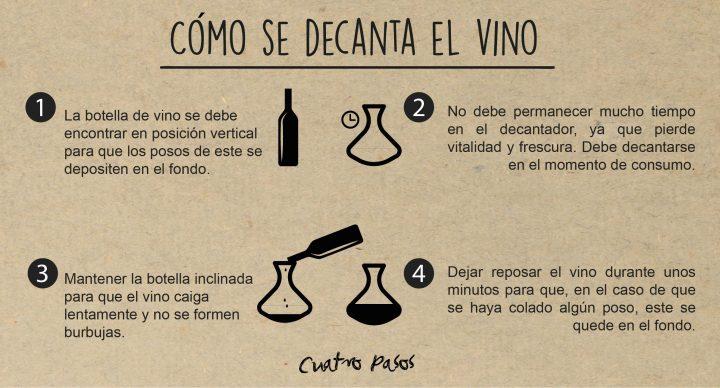 (Español) ¿Qué es el decantado y qué aporta al vino?