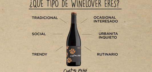 ¿Qué tipo de winelover eres?