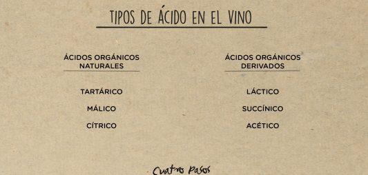 La acidez en el vino