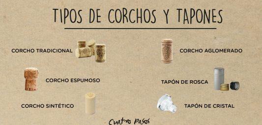 (Español) Tipos de corchos y tapones