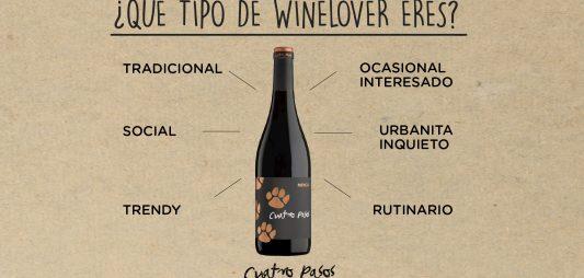 (Español) ¿Qué tipo de winelover eres?